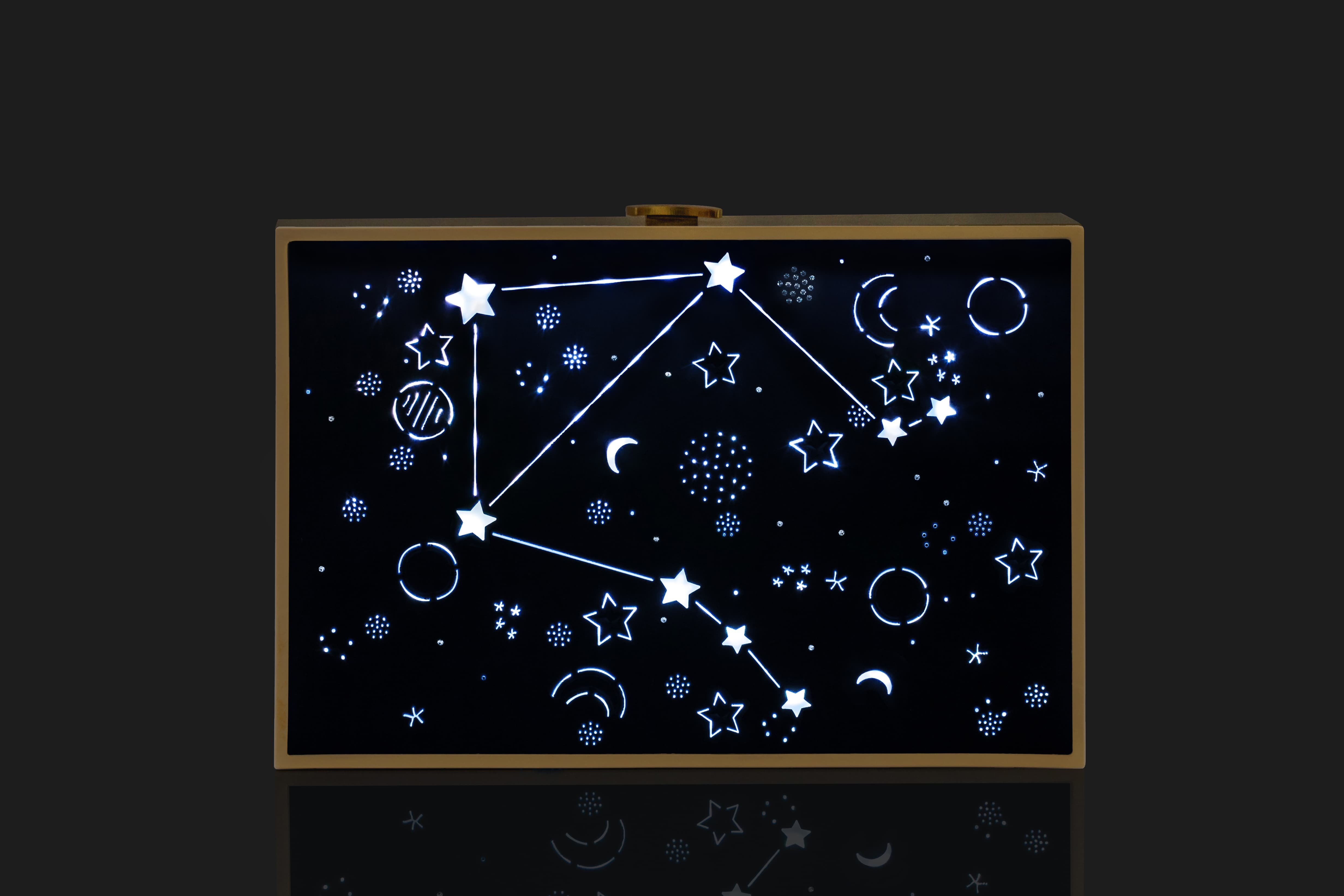 REI±NE Zodiac